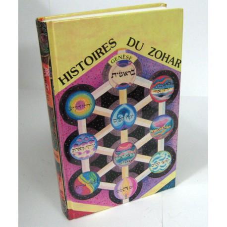 Histoires du Zohar